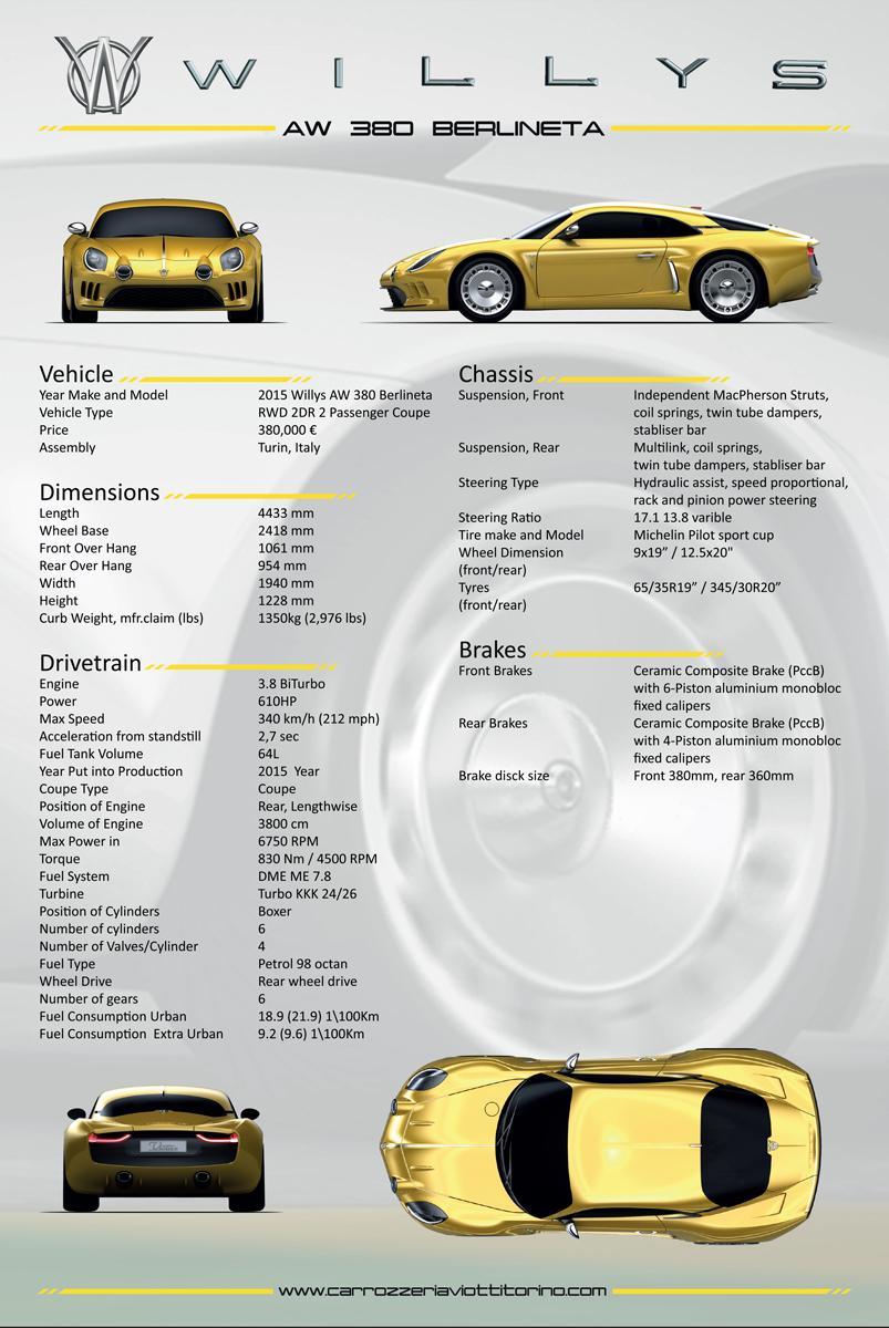 WillysAW380Berlinetta06